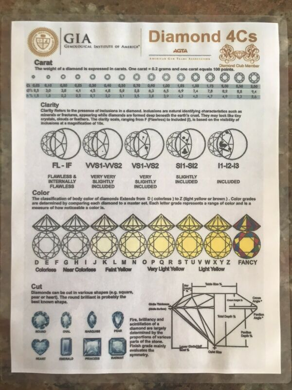 💍Diamond Chart 4c's To Grading GIA Certified🧊