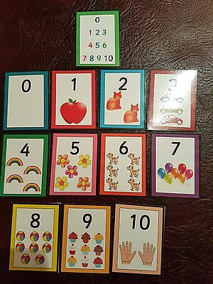 Numbers/ Counting - 0-10 Flash Cards- EYFS - First learning- Nursery-Childminder