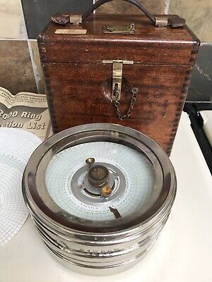 Vintage Racing Pigeon Timing Clock Toulet Imperator + Wood Case Disks Begian EU