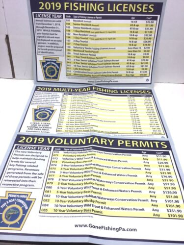 ( 3 ) 2019 Pa Fish & Boat Fishing License Agent Fees Sporting Goods Store Signs