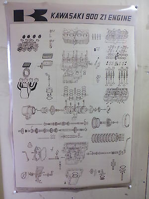 kawasaki z1 exploded view engine poster .