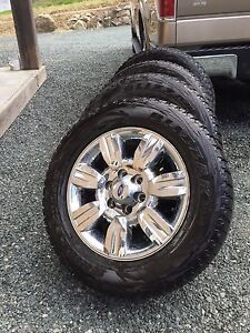 Ford F-150 Wheels