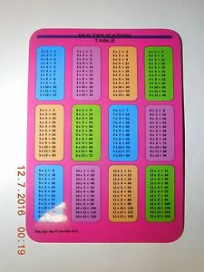 multiplication table card pink background