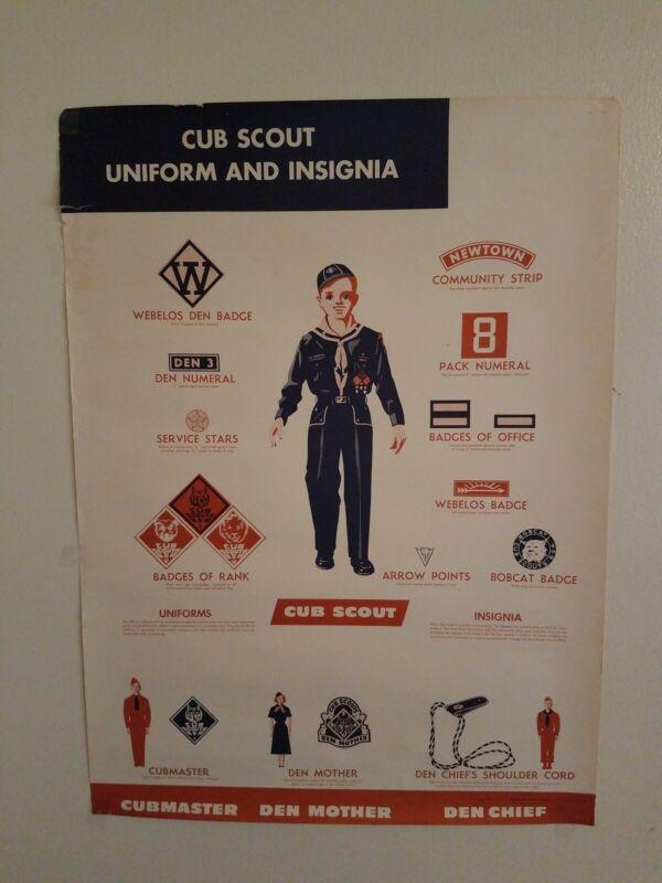 Rare- Cub Scout Uniform and Insignia Poster, 1957