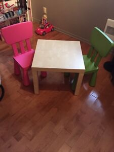 Table et chaise ikea