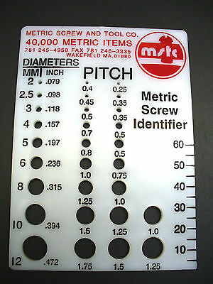 METRIC SCREW AND BOLT THREAD IDENTIFIER / CHECKER W/ THREADED HOLES MADE IN USA
