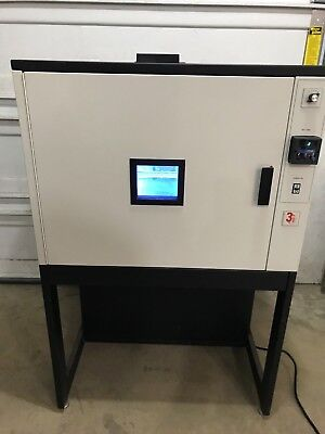 Curing Oven Owner S Guide To Business And Industrial