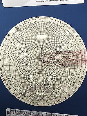 Radio Transmission Line Calculator Smith Chart by Analog Instrument + Mega Rule