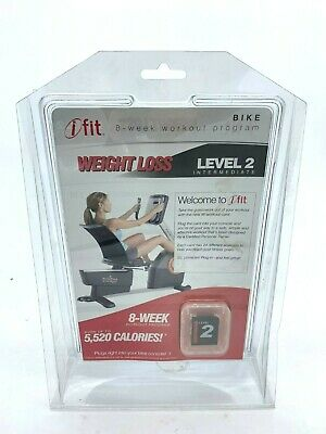 Cardiovascular Equipment - Ifit Card