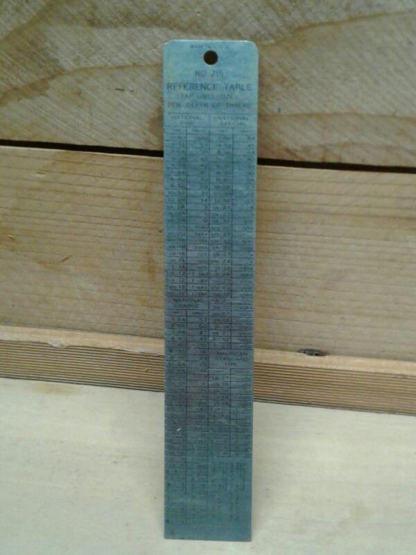 Vintage General Hardware, No.715 Stainless Steel Rule, Decimal Equivalents