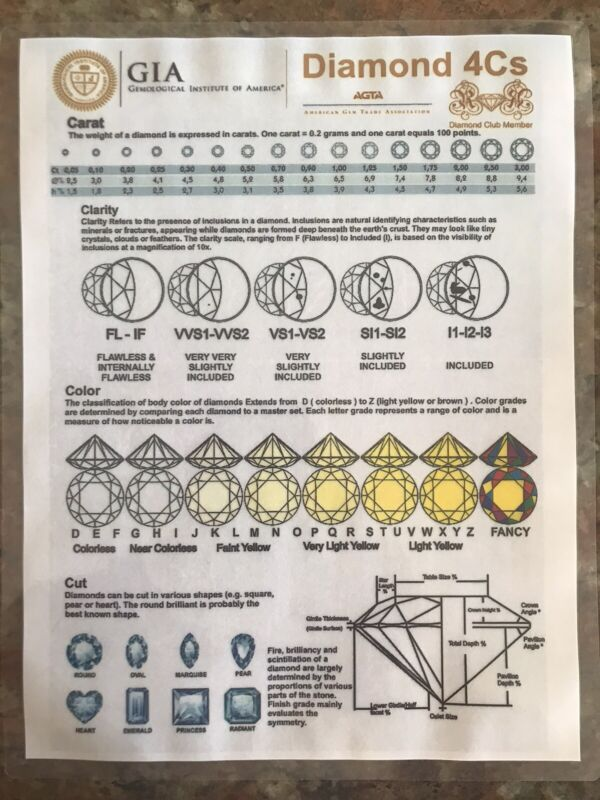 💍GIA Certified~4c's To Grading Diamond Gemz Chart🔥