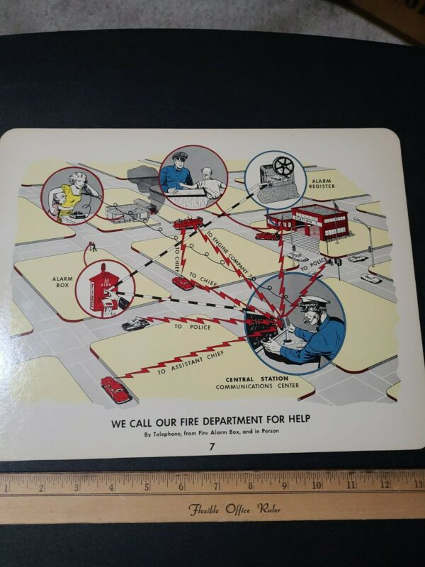 Vintage 1954 How Firemen Work Education Card National Safety Council Call Help