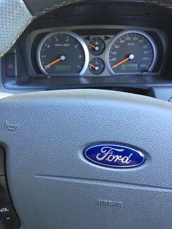 Ford Territory Ghia