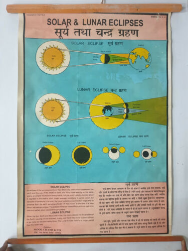 India Vintage Hangable Chart SOLAR AND LUNAR ECLIPSES Linen Backed 19in x 28in