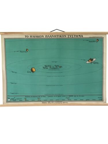 Position and distance of planets pull down map, The Solar System chart Print
