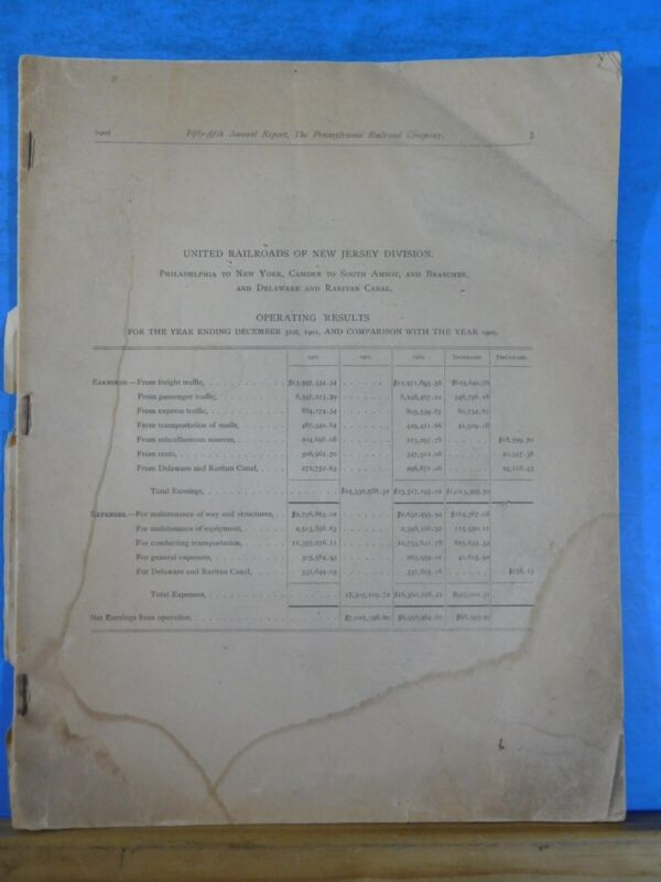 Pennsylvania Railroad Company 1901 Annual Report Soft Cover 40 pages