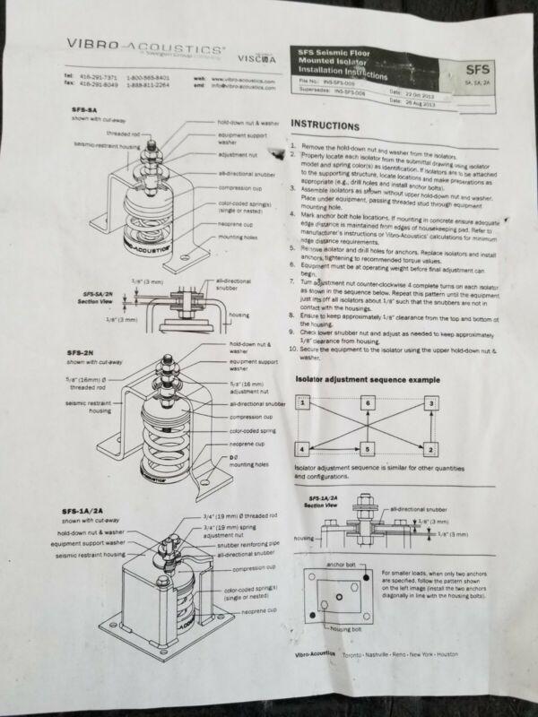 Equipment Isolators