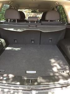 2011 Holden Captiva Wagon Wanniassa Tuggeranong Preview