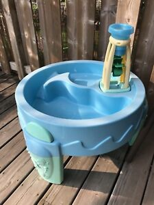 GUC Water Table