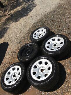 Ford Territory Wheels