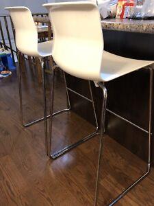 Ikea chairs for island