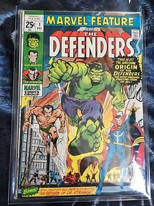 1st appearance of The Defenders