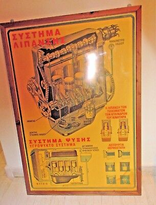 UNIQUE VINTAGE GREEK STORE ADVERTISING LUBRICATION & COOLING SYSTEM POSTER