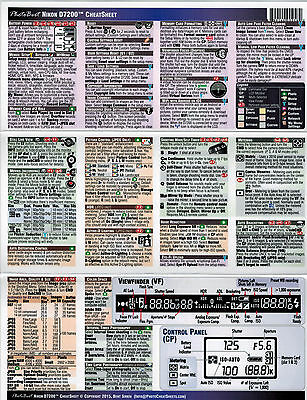 CheatSheet Nikon D7200 Laminated Mini Manual - Put one in your camera bag today!