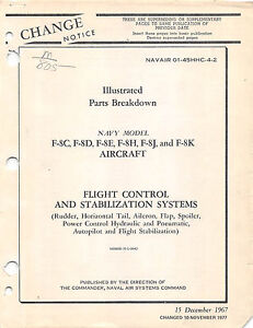 Flight control and stabilization systems parts manual flight manual