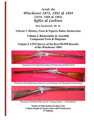 Winchester Restorations Stock Oil by John Kay 73 92 94 1873 1892 1894 76 86 95