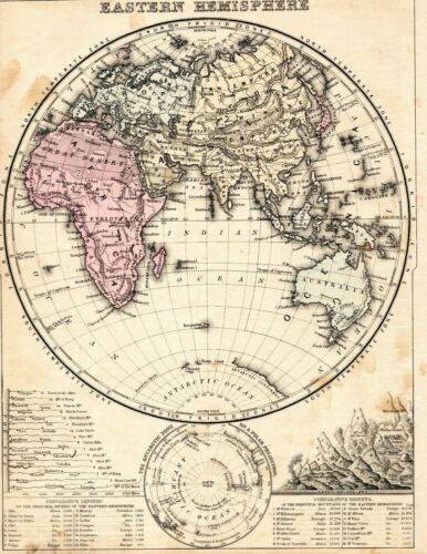 Antique Map Of The Eastern Hemisphere w/ Comparative Heights And Lengths 1870