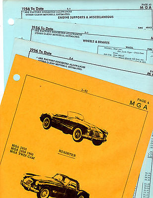 mga roadster wiring diagram wiring diagrams collections