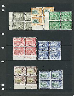 ST. KITTS & NEVIS 1954 QEII definitives (SG 106a//117) 7 misc blocks of 4 VF MNH