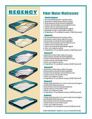 Boyd Regency Fiber WaterBed! Pick Size and Bladder type! Includes Drain/Fill - Fill Type