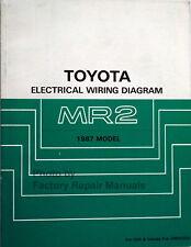 1987 Toyota MR2 Electrical Wiring Diagrams Original ...
