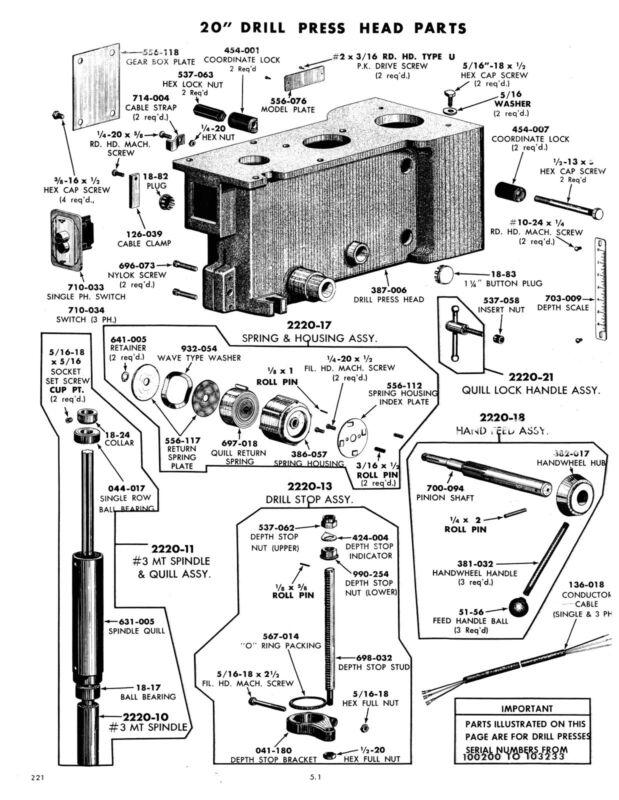 Material Handling Fosdick Hydraulic Radial Drill Installation ...