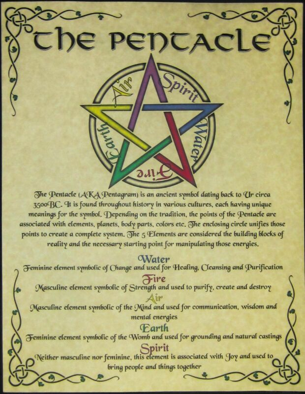 The Pentacle Book of Shadows Parchment Poster Page Wicca Witch New Age Pentagram