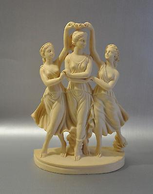 ITALY - Canova - 3 Graces' dance - A. Santini - ITALIE : La danse des 3 grâces