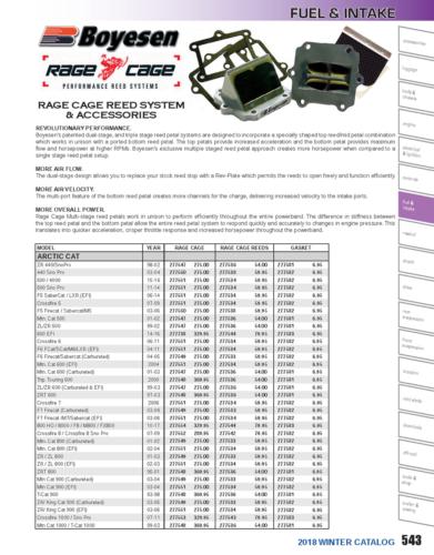 Boyesen RG-163 Rad Gasket For 1999 Polaris 700 RMK