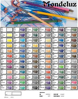 KOH-I-NOOR Mondeluz Künstler Aquarellstifte 72 Farben wählbar hohe Qualität