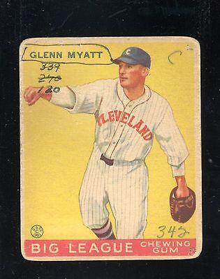 1933 Goudey  10    Glenn Myatt    Indians     Poor     Look