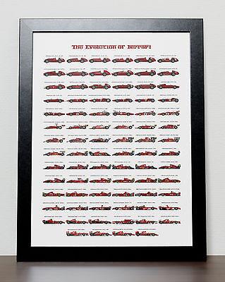 FERRARI Formula 1 The Evolution of Ferrari Poster - Formula One - F1 - Formula 1