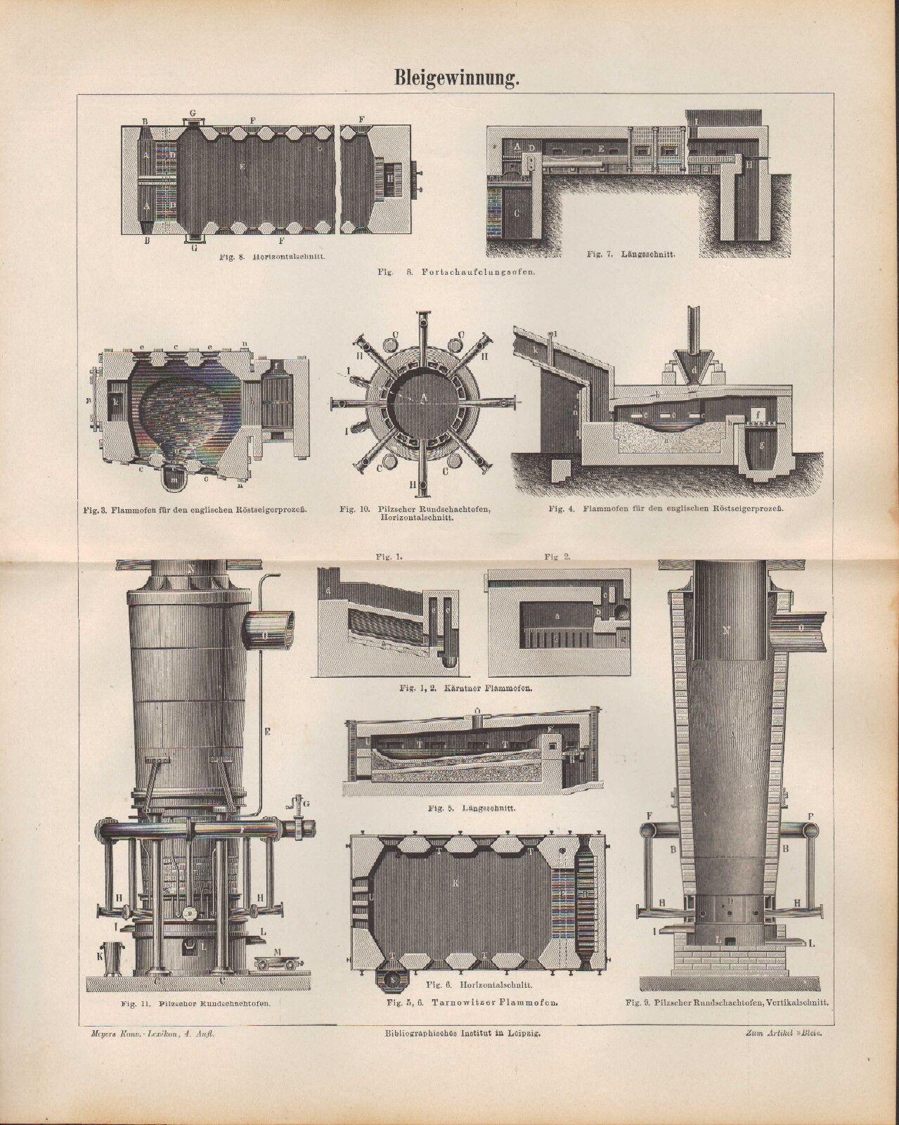 Lithografien 1890: Bleigewinnung. Blei Flamm-Schacht-Ofen Kessel