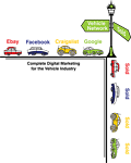 Vehicle Network, LLC
