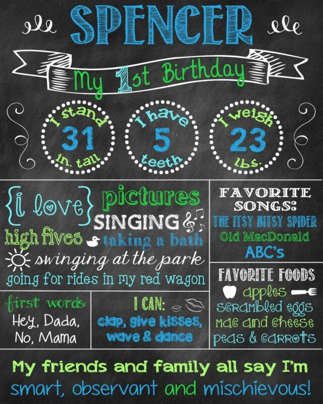 First Birthday Chalkboard Poster- Printed, Mounted to Foam and Shipped ANY COLOR