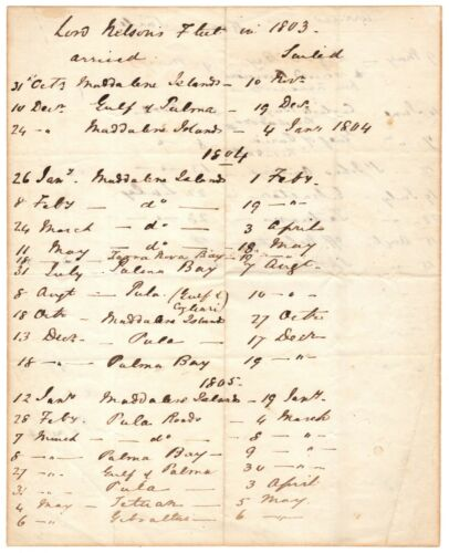 RARE Contemporary Document Listing Locations & Dates of Horatio Nelson