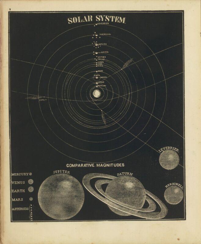1850 Smiths Astronomy atlas CONSTELLATIONS maps textbook STAR DVD B3