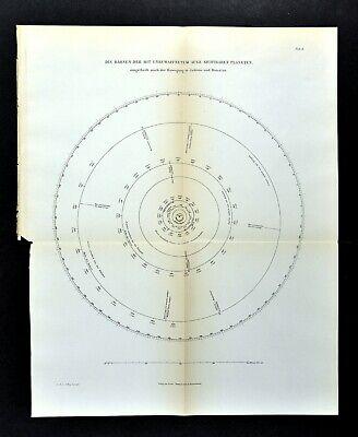 1894 Solar System Map Planetary Orbits Jupiter Saturn Mars Earth Venus Planets