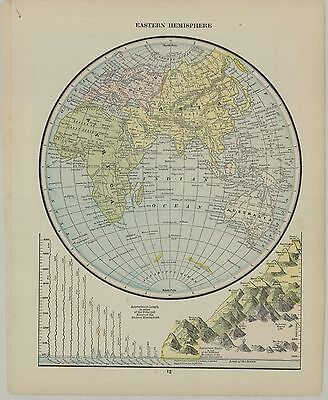 1886 People's Eastern and Western Hemisphere Maps (Original Antique Lithograph)
