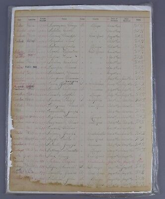 1912 Hand Written List Sing Sing Prisoners Names Dates Booking/Register One Page